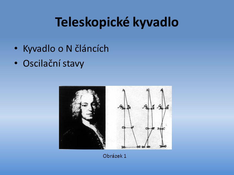 Teleskopické kyvadlo Kyvadlo o N článcích Oscilační stavy Obrázek 1
