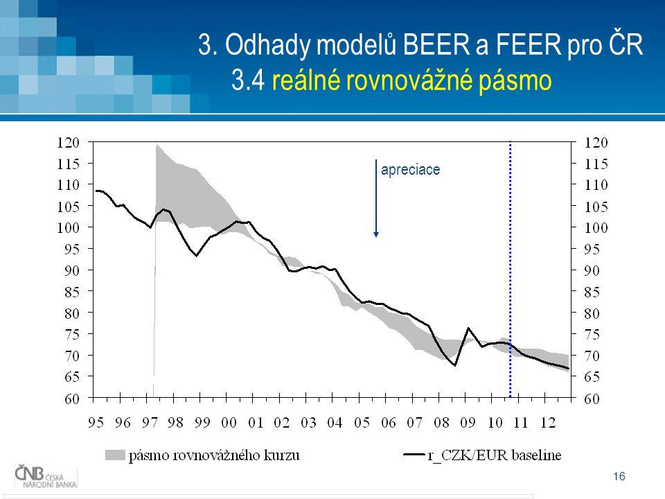 16 3. Odhady modelů BEER a FEER pro ČR 3.4 reálné rovnovážné pásmo apreciace