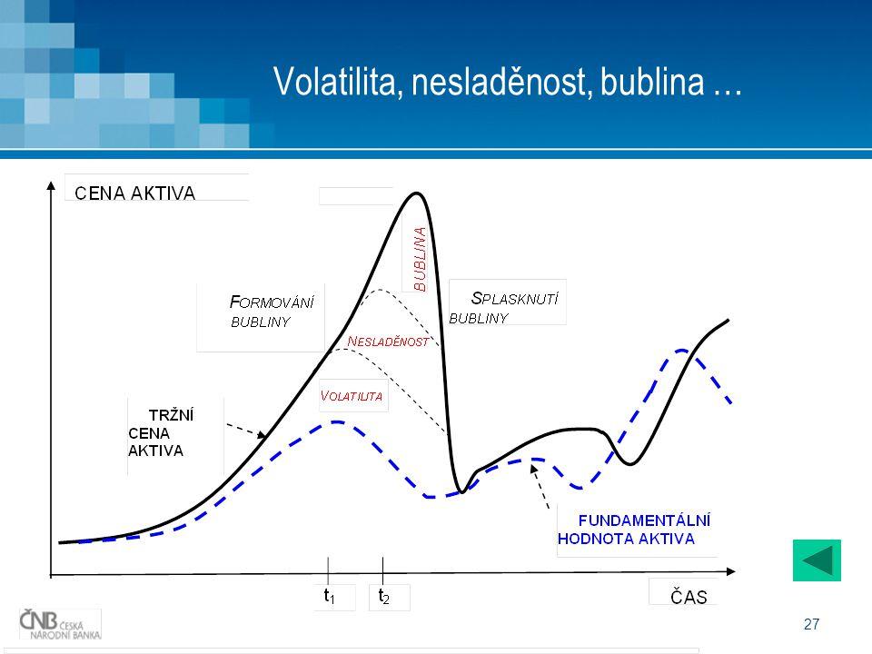 27 Volatilita, nesladěnost, bublina …