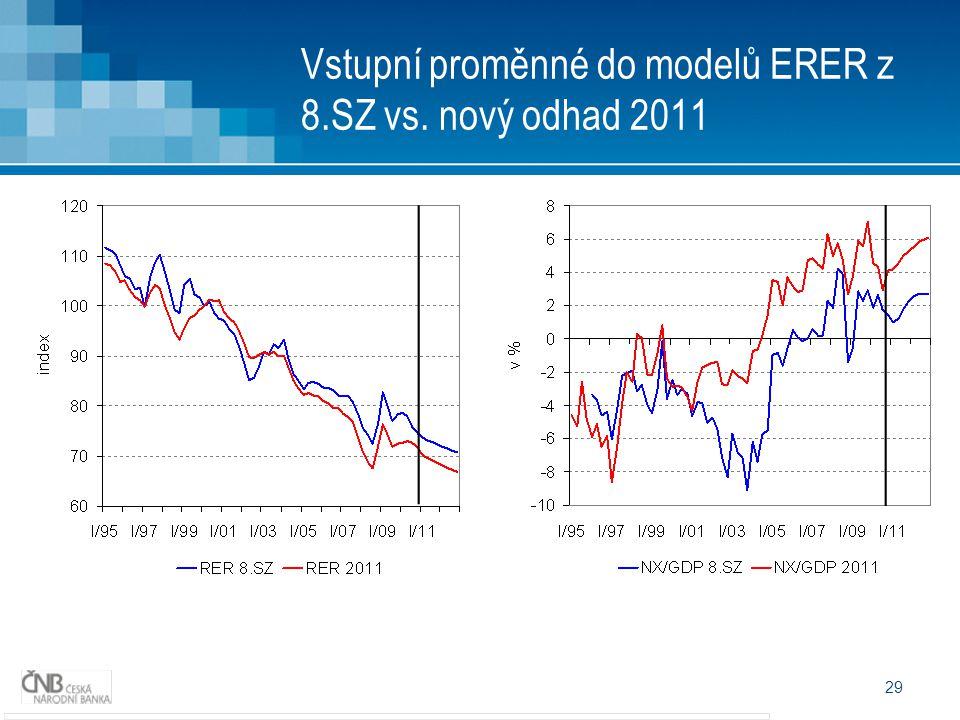 29 Vstupní proměnné do modelů ERER z 8.SZ vs. nový odhad 2011
