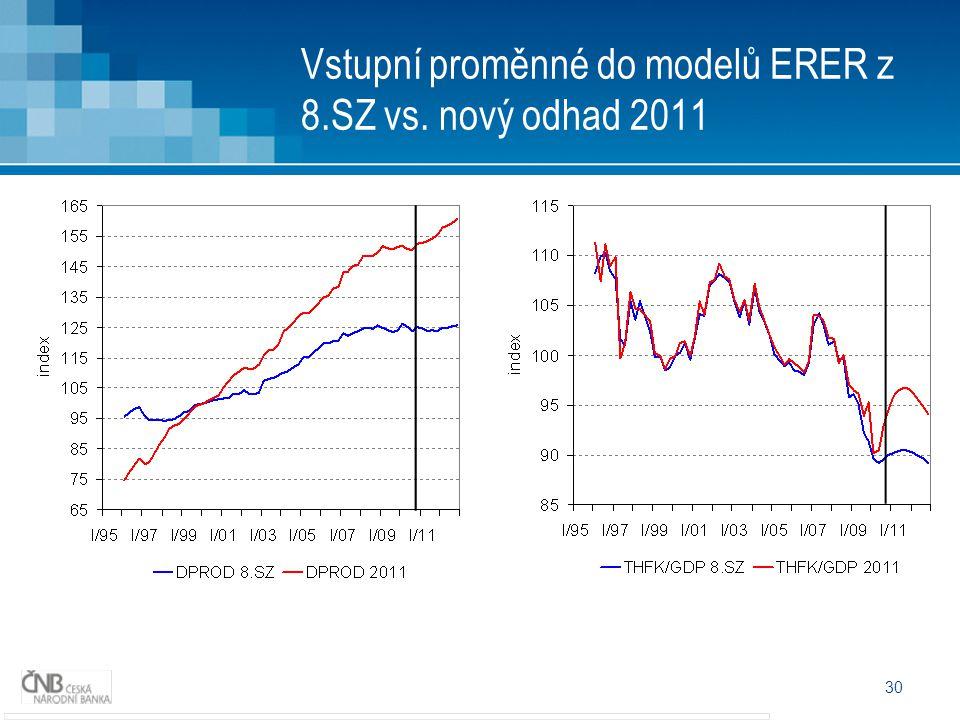 30 Vstupní proměnné do modelů ERER z 8.SZ vs. nový odhad 2011