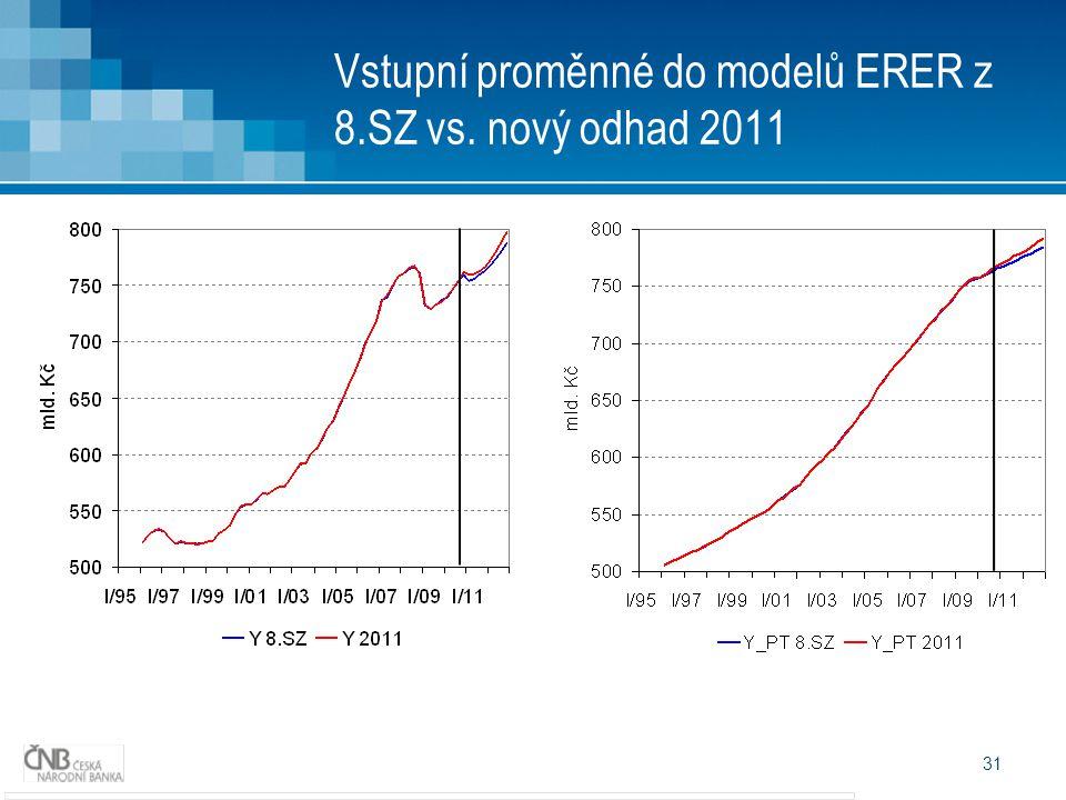 31 Vstupní proměnné do modelů ERER z 8.SZ vs. nový odhad 2011