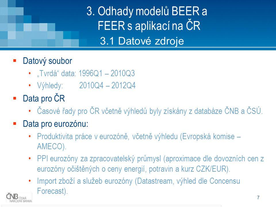 """7 3. Odhady modelů BEER a FEER s aplikací na ČR 3.1 Datové zdroje  Datový soubor """"Tvrdá"""" data: 1996Q1 – 2010Q3 Výhledy: 2010Q4 – 2012Q4  Data pro ČR"""