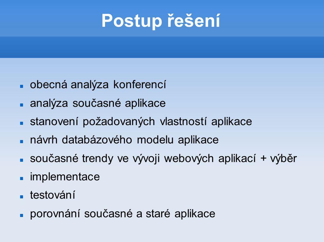 Postup řešení obecná analýza konferencí analýza současné aplikace stanovení požadovaných vlastností aplikace návrh databázového modelu aplikace současné trendy ve vývoji webových aplikací + výběr implementace testování porovnání současné a staré aplikace