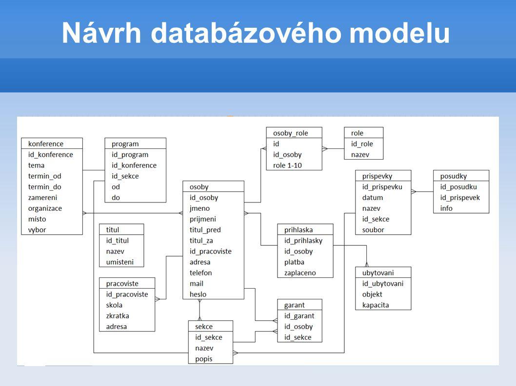 Návrh databázového modelu
