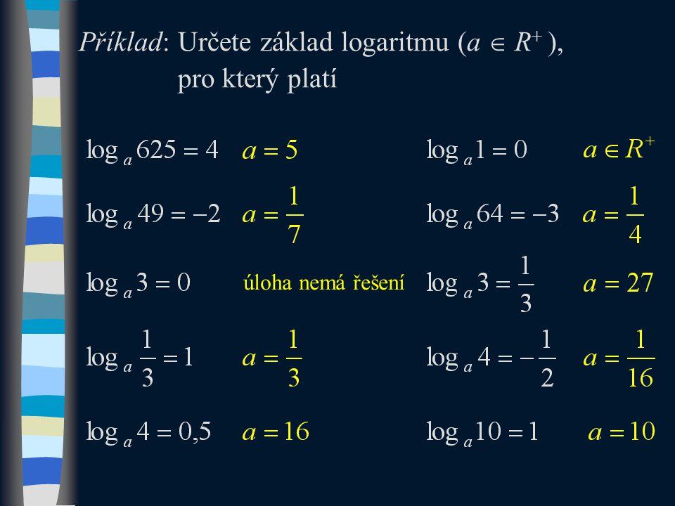 Příklad: Určete základ logaritmu (a  R + ), pro který platí úloha nemá řešení