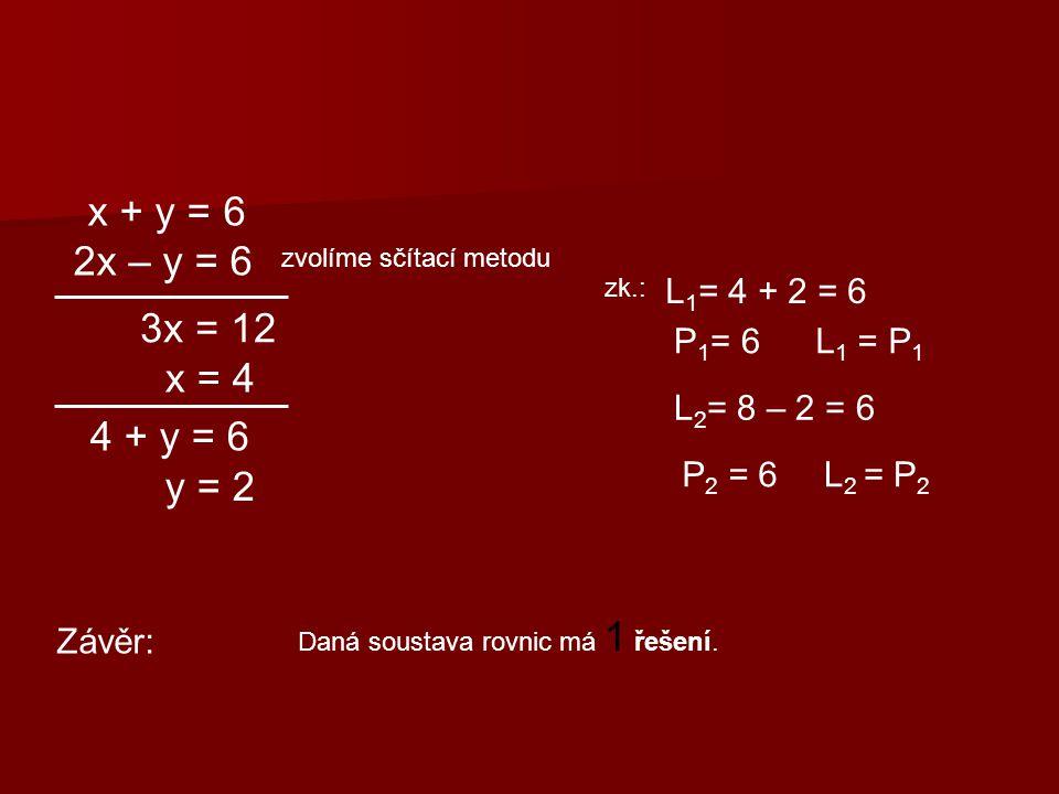 x + y = 6 2x – y = 6 zvolíme sčítací metodu 3x = 12 x = 4 4 + y = 6 y = 2 zk.: L 1 = 4 + 2 = 6 P 1 = 6L 1 = P 1 L 2 = 8 – 2 = 6 P 2 = 6L 2 = P 2 Závěr: Daná soustava rovnic má 1 řešení.