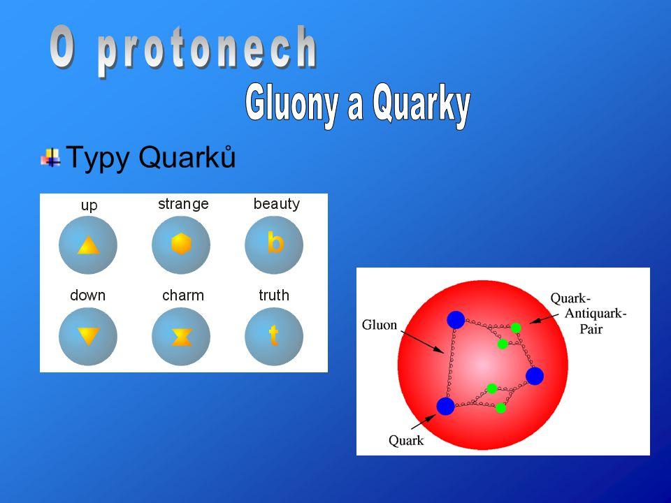 Typy Quarků