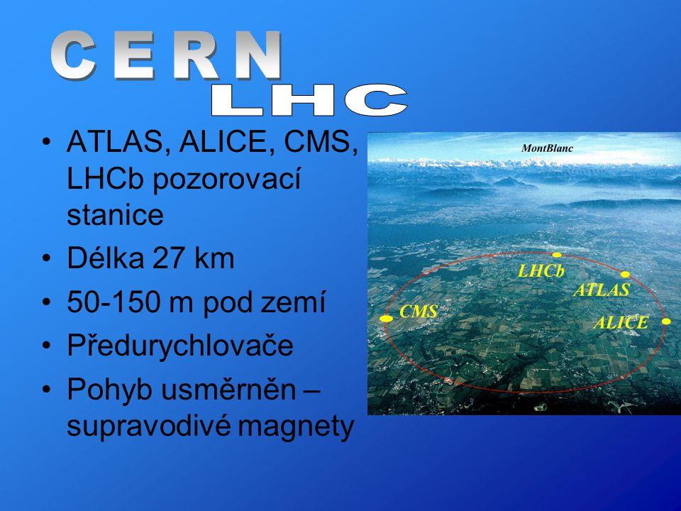 ATLAS, ALICE, CMS, LHCb pozorovací stanice Délka 27 km 50-150 m pod zemí Předurychlovače Pohyb usměrněn – supravodivé magnety
