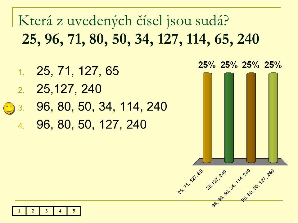 Přirozené číslo je dělitelné třemi, když...12345 1.