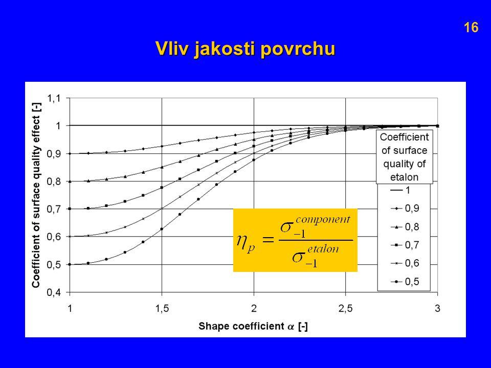 Vliv jakosti povrchu 16