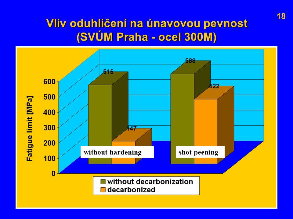 Vliv oduhličení na únavovou pevnost (SVÚM Praha - ocel 300M) shot peening 18 without hardening