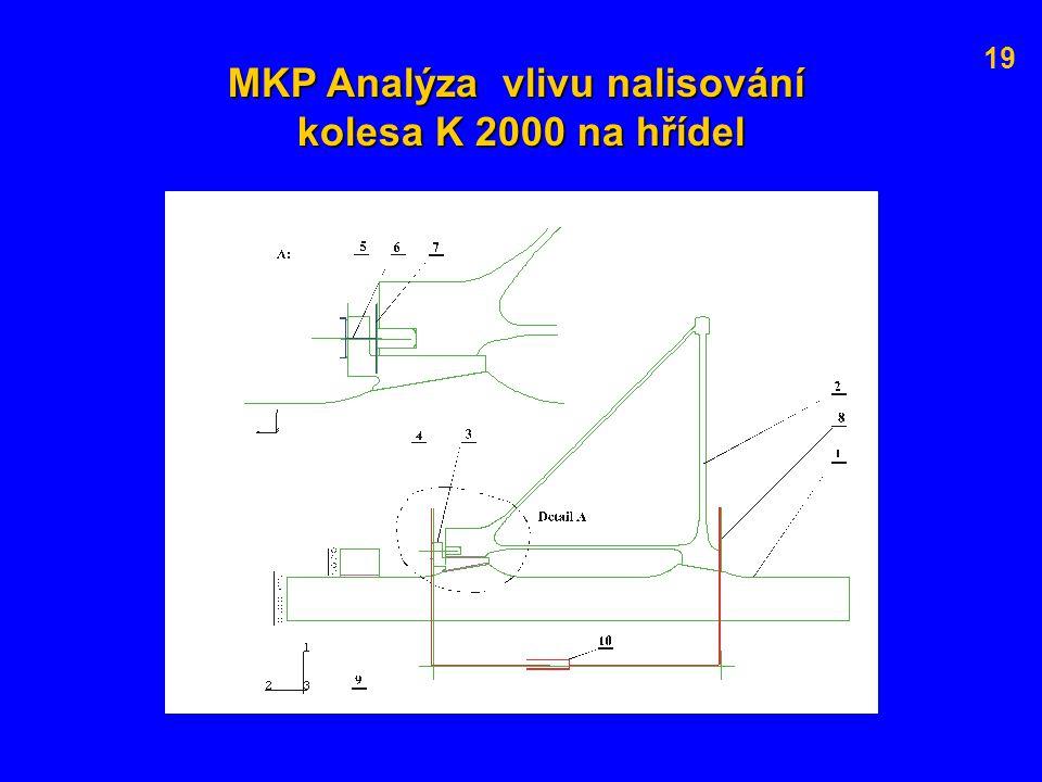 MKP Analýza vlivu nalisování kolesa K 2000 na hřídel 19