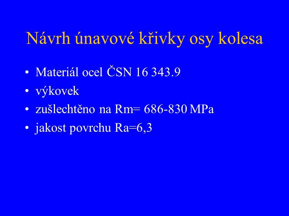 Návrh únavové křivky osy kolesa Materiál ocel ČSN 16 343.9 výkovek zušlechtěno na Rm= 686-830 MPa jakost povrchu Ra=6,3