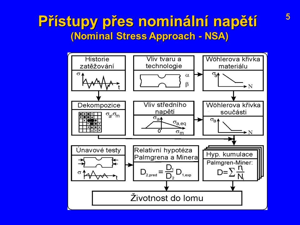 Přístupy přes nominální napětí (Nominal Stress Approach - NSA) 5