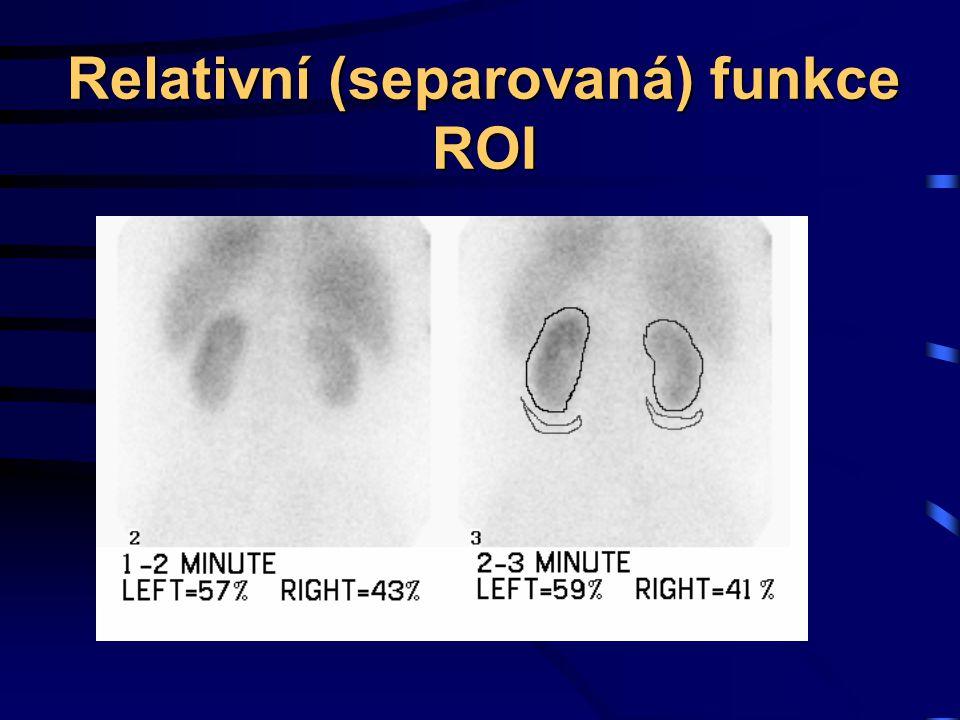Relativní (separovaná) funkce ROI