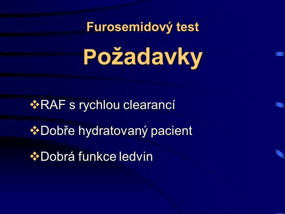 Furosemidový test P ožadavky  RAF s rychlou clearancí  Dobře hydratovaný pacient  Dobrá funkce ledvin