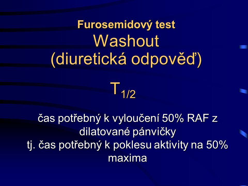 Furosemidový test Washout (diuretická odpověď) T 1/2 čas potřebný k vyloučení 50% RAF z dilatované pánvičky tj.