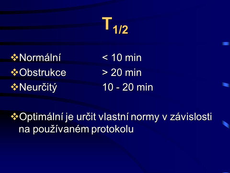 T 1/2  Normální< 10 min  Obstrukce > 20 min  Neurčitý 10 - 20 min  Optimální je určit vlastní normy v závislosti na používaném protokolu