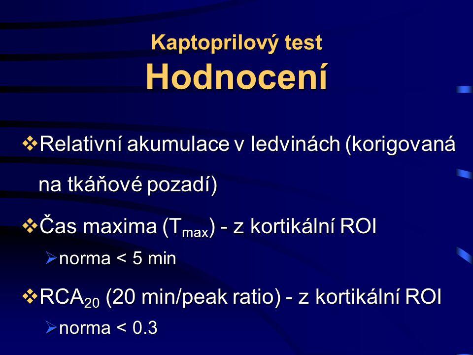 Kaptoprilový test Hodnocení  Relativní akumulace v ledvinách (korigovaná na tkáňové pozadí)  Čas maxima (T max ) - z kortikální ROI  norma < 5 min  RCA 20 (20 min/peak ratio) - z kortikální ROI  norma < 0.3
