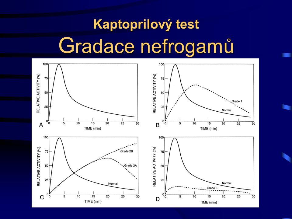 Kaptoprilový test G radace nefrogamů
