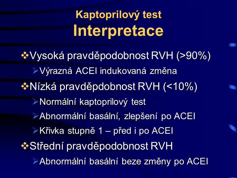 Kaptoprilový test Interpretace  Vysoká pravděpodobnost RVH (>90%)  Výrazná ACEI indukovaná změna  Nízká pravděpdobnost RVH (<10%)  Normální kaptoprilový test  Abnormální basální, zlepšení po ACEI  Křivka stupně 1 – před i po ACEI  Střední pravděpodobnost RVH  Abnormální basální beze změny po ACEI