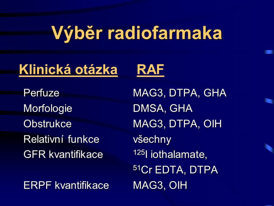 Výběr radiofarmaka PerfuzeMAG3, DTPA, GHA Morfologie DMSA, GHA Obstrukce MAG3, DTPA, OIH Relativní funkcevšechny GFR kvantifikace 125 I iothalamate, 51 Cr EDTA, DTPA ERPF kvantifikaceMAG3, OIH Klinická otázka RAF