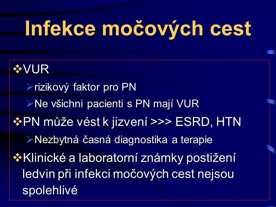 Infekce močových cest  VUR  rizikový faktor pro PN  Ne všichni pacienti s PN mají VUR  PN může vést k jizvení >>> ESRD, HTN  Nezbytná časná diagnostika a terapie  Klinické a laboratorní známky postižení ledvin při infekci močových cest nejsou spolehlivé