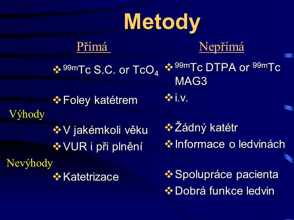 Metody  99m Tc S.C. or TcO 4  Foley katétrem  V jakémkoli věku  VUR i při plnění  Katetrizace  99m Tc DTPA or 99m Tc MAG3  i.v.  Žádný katétr