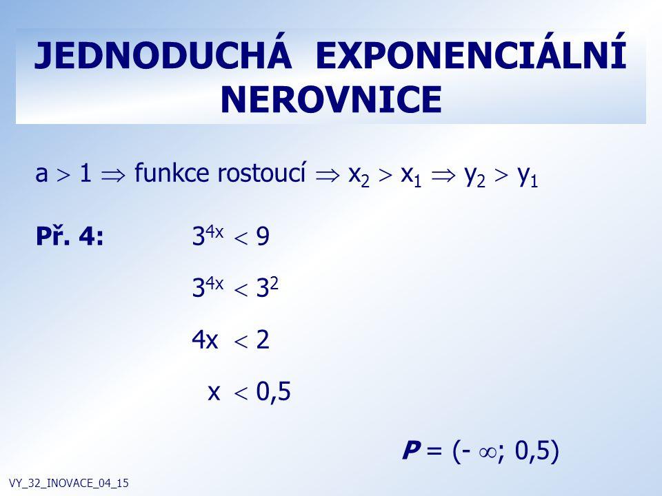 JEDNODUCHÁ EXPONENCIÁLNÍ NEROVNICE VY_32_INOVACE_04_15 a  1  funkce rostoucí  x 2  x 1  y 2  y 1 Př. 4: 3 4x  9 3 4x  3 2 4x  2 x  0,5 P = (