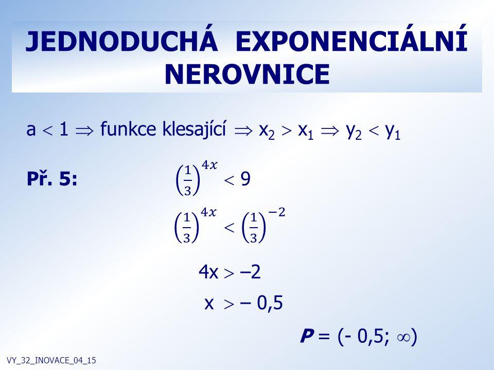 JEDNODUCHÁ EXPONENCIÁLNÍ NEROVNICE VY_32_INOVACE_04_15 P = (- 0,5;  )
