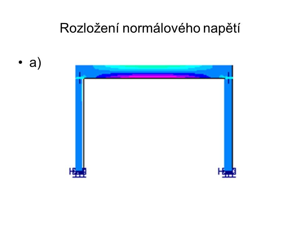 Rozložení normálového napětí a)