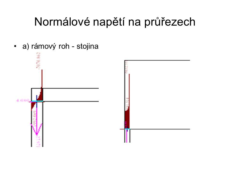 Normálové napětí na průřezech a) rámový roh - stojina