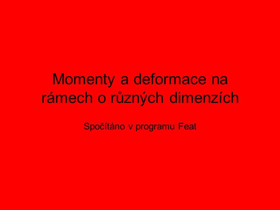 Momenty a deformace na rámech o různých dimenzích Spočítáno v programu Feat