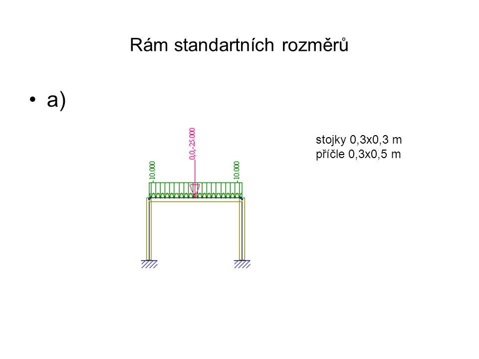 Rám standartních rozměrů a) stojky 0,3x0,3 m příčle 0,3x0,5 m