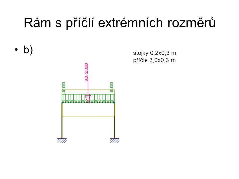 b) stojky 0,2x0,3 m příčle 3,0x0,3 m Rám s příčlí extrémních rozměrů