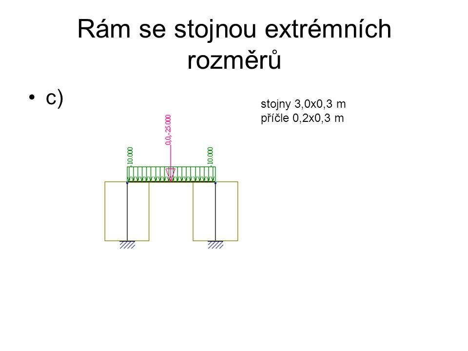 c) stojny 3,0x0,3 m příčle 0,2x0,3 m Rám se stojnou extrémních rozměrů