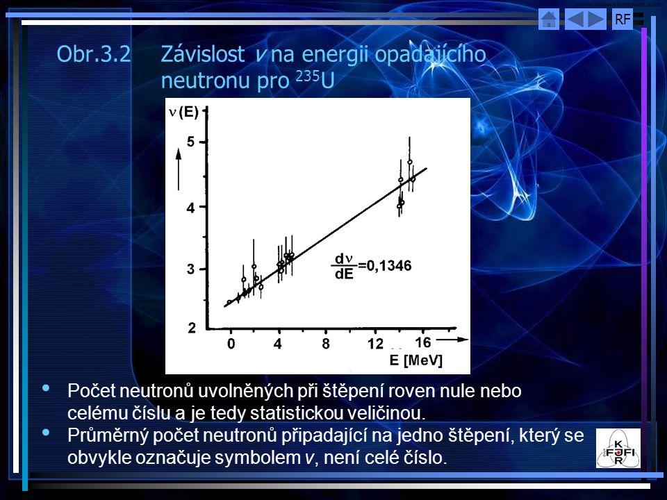 RF Obr.3.2Závislost v na energii opadajícího neutronu pro 235 U Počet neutronů uvolněných při štěpení roven nule nebo celému číslu a je tedy statistic
