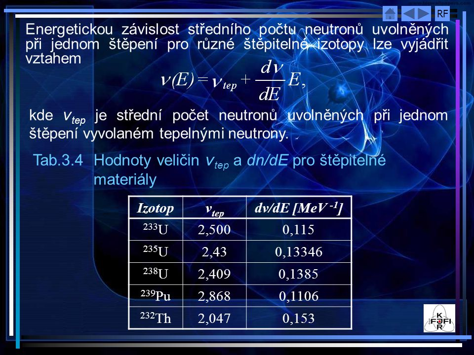 RF Energetickou závislost středního počtu neutronů uvolněných při jednom štěpení pro různé štěpitelné izotopy lze vyjádřit vztahem kde ν tep je středn