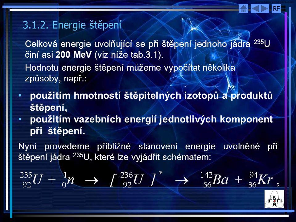 RF 3.1.2. Energie štěpení Celková energie uvolňující se při štěpení jednoho jádra 235 U činí asi 200 MeV (viz níže tab.3.1). Hodnotu energie štěpení m