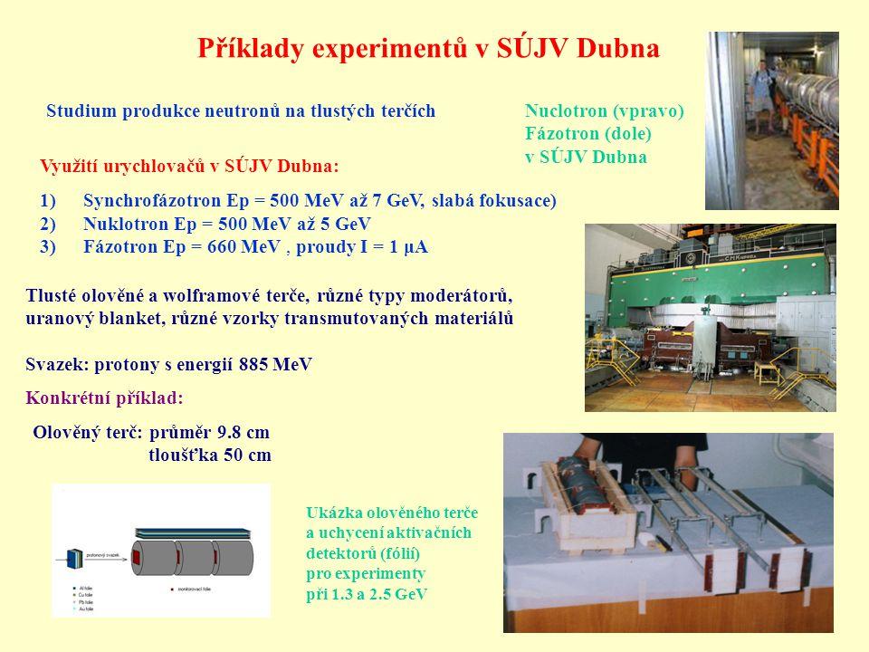 Studium produkce neutronů na tlustých terčích Využití urychlovačů v SÚJV Dubna: 1)Synchrofázotron Ep = 500 MeV až 7 GeV, slabá fokusace) 2)Nuklotron E