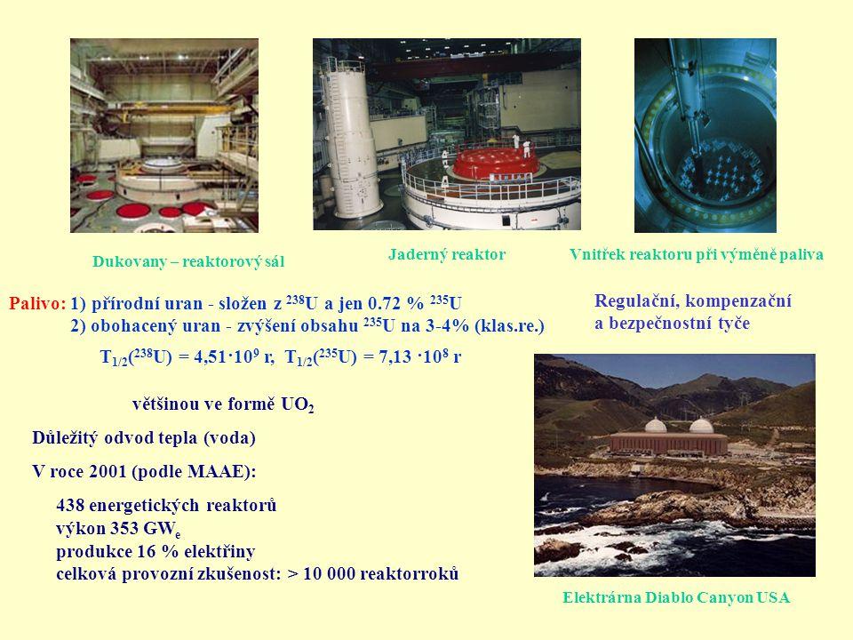 Množivé (rychlé) reaktory Nemoderované neutrony → nutnost vysokého obohacení uranu 20 - 50 % 235 U (ekvivalentně 239 Pu) Produkce 239 Pu: 238 U + n → 239 U(β-) + γ → 239 Ne (β-)→ 239 Pu Z 239 Pu více neutronů (3 na jedno štěpení) → produkce více plutonia než se spotřebuje (plodivá zóna) Vysoké obohacení → vysoká produkce tepla →nutnost výkonného chlazení → roztavený sodík (teplota 550 o C) Doba života generace rychlých neutronů velmi krátká → větší role zpožděných neutronů při regulaci Elektrárny: Phenix - 250 MWe a Superphenix 1200 MWe (Francie) Rychlý množivý reaktor v Monju (Japonsko) – 280 MWe