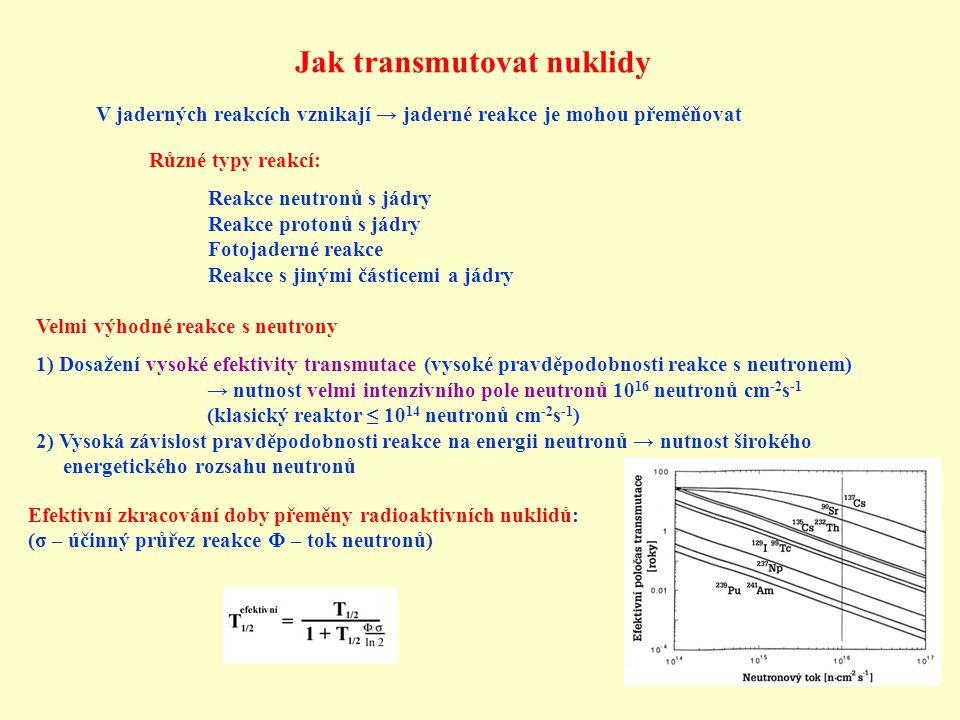 Tříštivé reakce jako intenzivní zdoj neutronů Reakce protonu z vysokou energií ( > 100 MeV ) s jádry Velmi intenzivní zdroj neutronů – lze dosáhnout až 10 16 n/cm 2 s Tři etapy tříštivé reakce: 1) Vnitrojaderná kaskáda - nalétávající proton vyráží v nukleon-nukleonových srážkách nukleony z vysokou energií 2) Předrovnovážná emise - výlet nukleonů s vyšší energií z jádra ještě před nastolením tepelné rovnováhy 3) Vypařování neutronů nebo štěpení jádra – jádro v tepelné rovnováze se zbavuje přebytečné energie vypařováním neutronů s energií okolo 5 MeV.