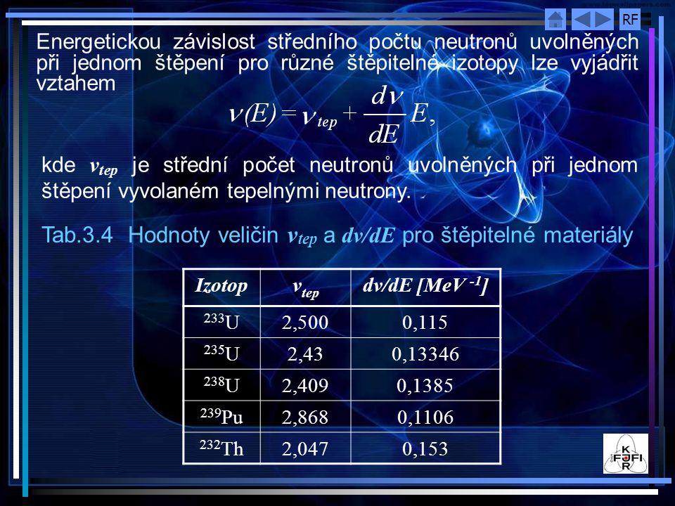 RF Energetickou závislost středního počtu neutronů uvolněných při jednom štěpení pro různé štěpitelné izotopy lze vyjádřit vztahem kde v tep je středn