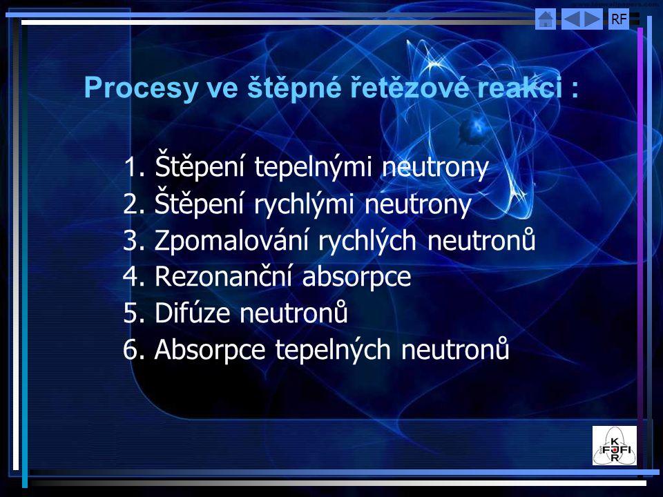 RF Procesy ve štěpné řetězové reakci : 1. Štěpení tepelnými neutrony 2. Štěpení rychlými neutrony 3. Zpomalování rychlých neutronů 4. Rezonanční absor
