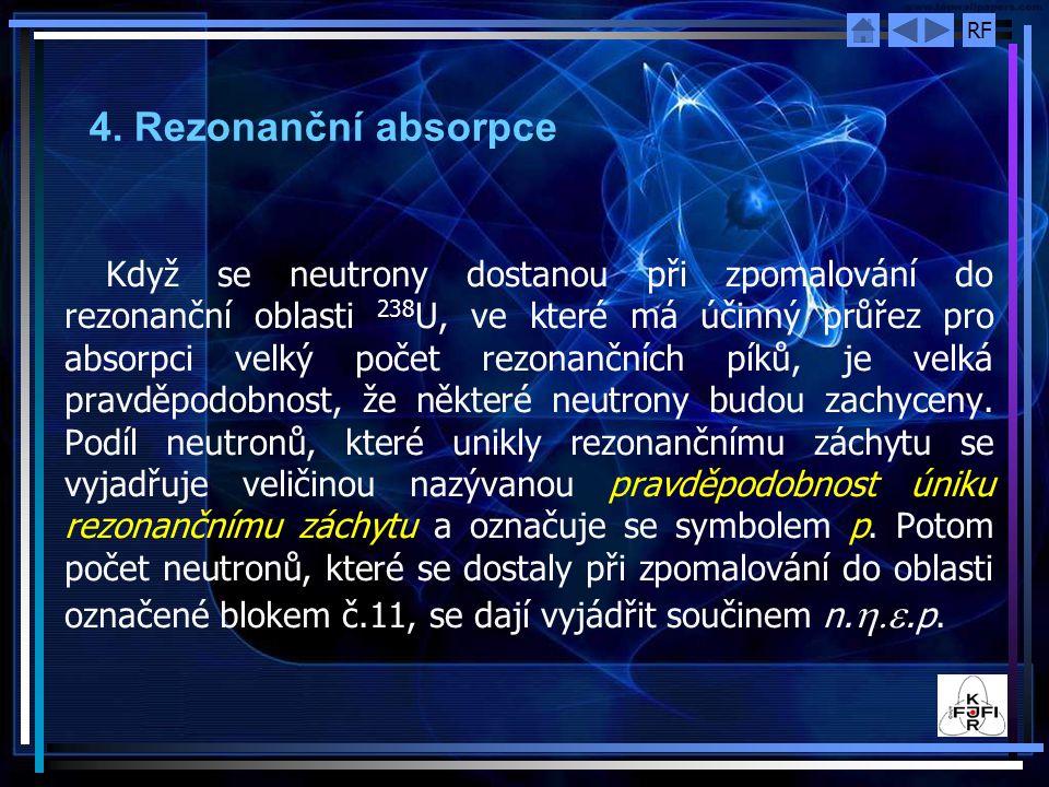 RF 4. Rezonanční absorpce Když se neutrony dostanou při zpomalování do rezonanční oblasti 238 U, ve které má účinný průřez pro absorpci velký počet re