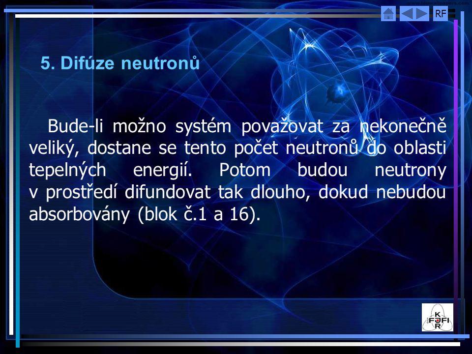 RF 5. Difúze neutronů Bude ‑ li možno systém považovat za nekonečně veliký, dostane se tento počet neutronů do oblasti tepelných energií. Potom budou