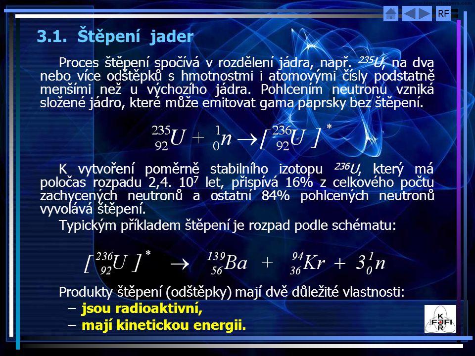 RF Obr. 3.1-a Štěpení jader