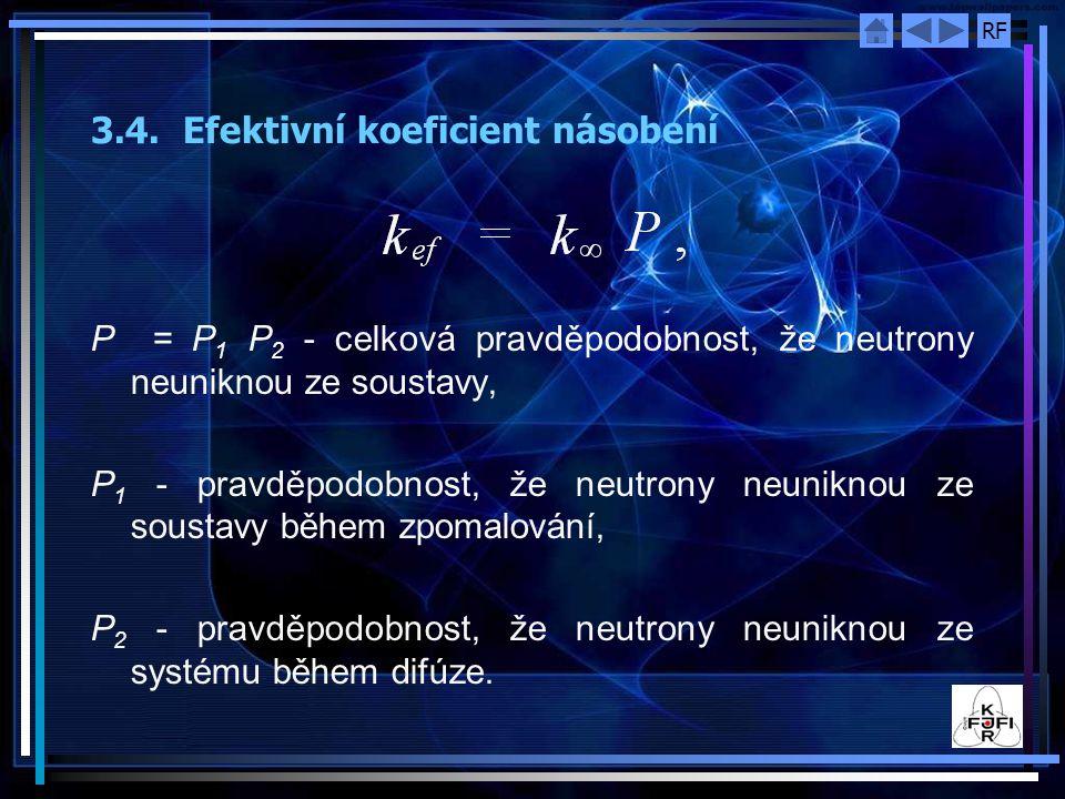 RF 3.4. Efektivní koeficient násobení P = P 1 P 2 ‑ celková pravděpodobnost, že neutrony neuniknou ze soustavy, P 1 ‑ pravděpodobnost, že neutrony neu