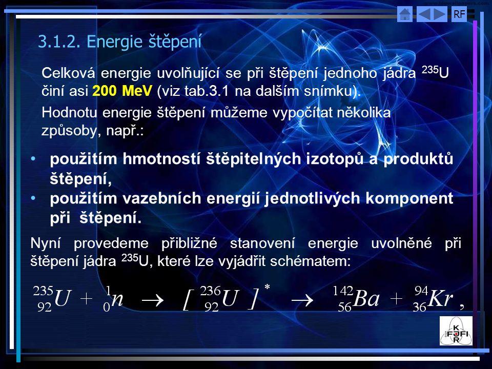RF 3.1.2. Energie štěpení Celková energie uvolňující se při štěpení jednoho jádra 235 U činí asi 200 MeV (viz tab.3.1 na dalším snímku). Hodnotu energ